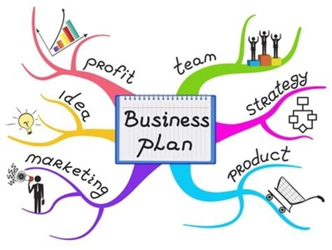 Sample Business Plan Template in Word, Google Docs, Apple